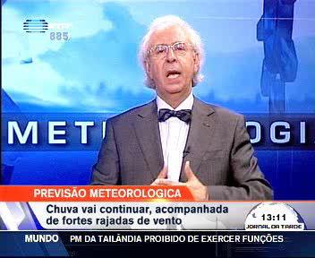 Previsão do tempo em Portugal