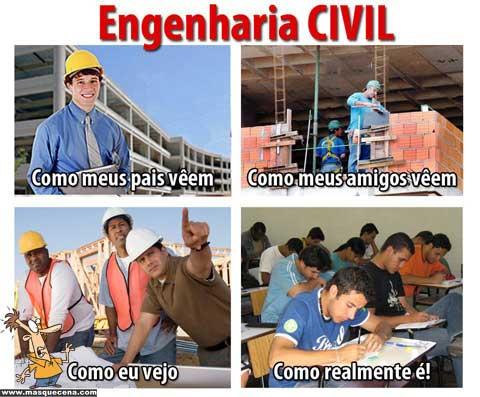 Engenharia Civil vista desde várias perspectivas.