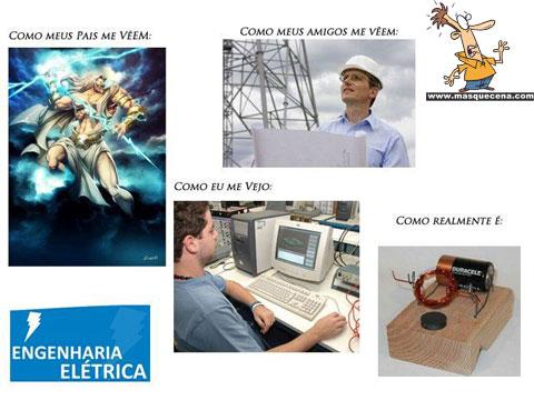 Engenharia Eléctrica vista desde várias perspectivas.