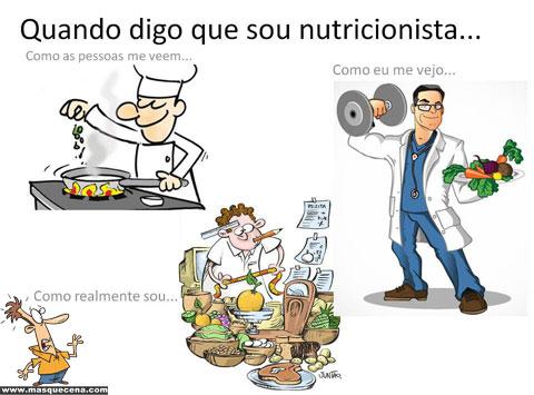 Nutrição vista desde várias perspectivas.