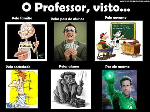 Um professor visto desde várias perspectivas.