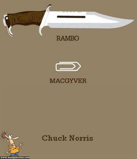 Comparação entre as ferramentas que utilizavam o Rambo, MacGyver e Chuck Norris