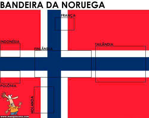 A partir da bandeira da Noruega, podemos gerar outras bandeiras