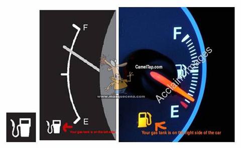 Imagem do painel dum carro com uma indicação exacta que nos revela qual o lado do carro que vai receber o combustível.
