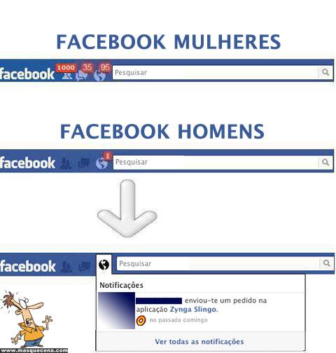 E que tal dar uma olhada a lista de notificações do facebook dos homens e das mulheres?