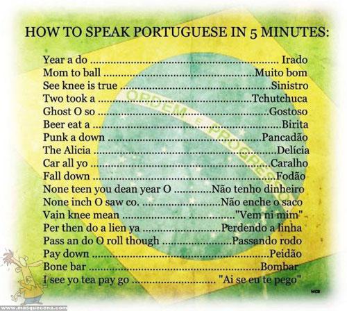 Conjunto de palavras portuguesas e como devem ser pronunciadas por alguém que esteja a aprender português