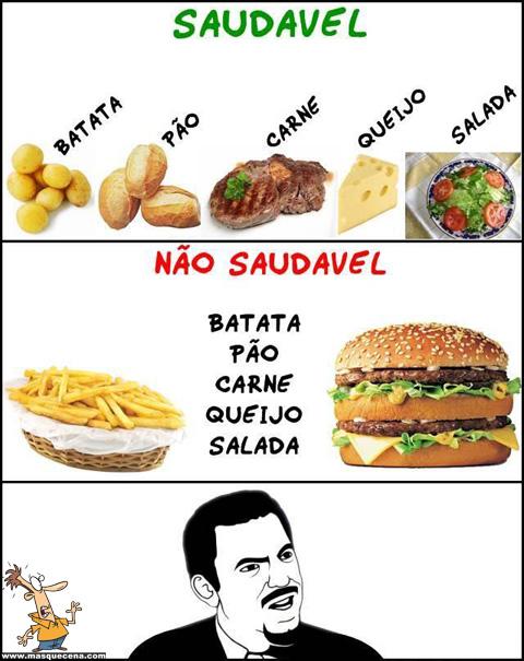 Batata, pão, carne, queijo e salada são saudáveis. Mas hambúrgueres e batata frita não