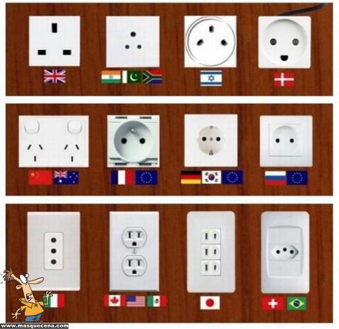 Imagem que mostra uma comparação entre as tomadas eléctricas de vários países